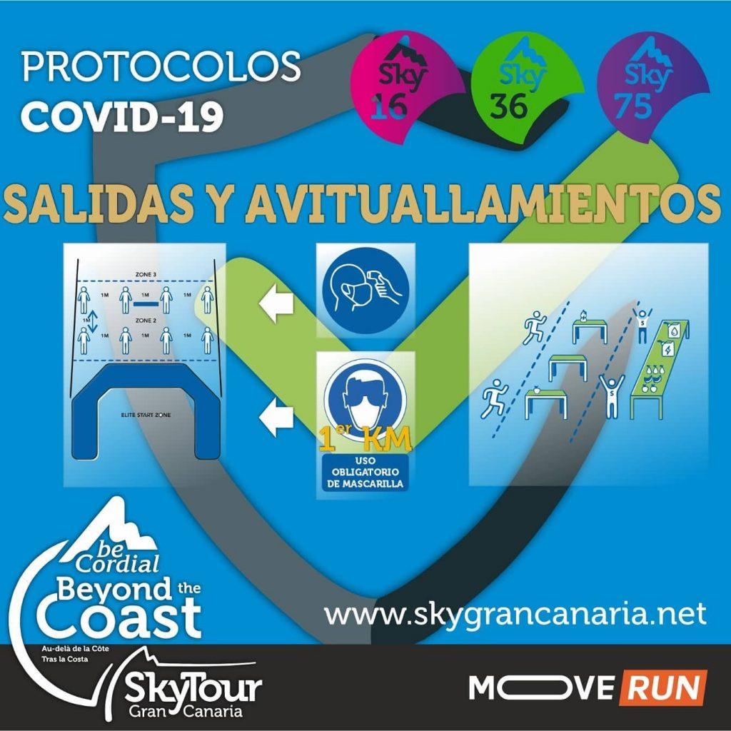 Protocolo Covid 3 Beyond the Coast Sky Tour Gran Canaria 2020