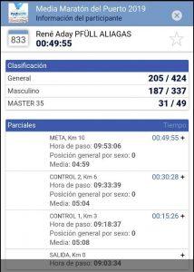 Clasificación Media Maratón del Puerto 2019