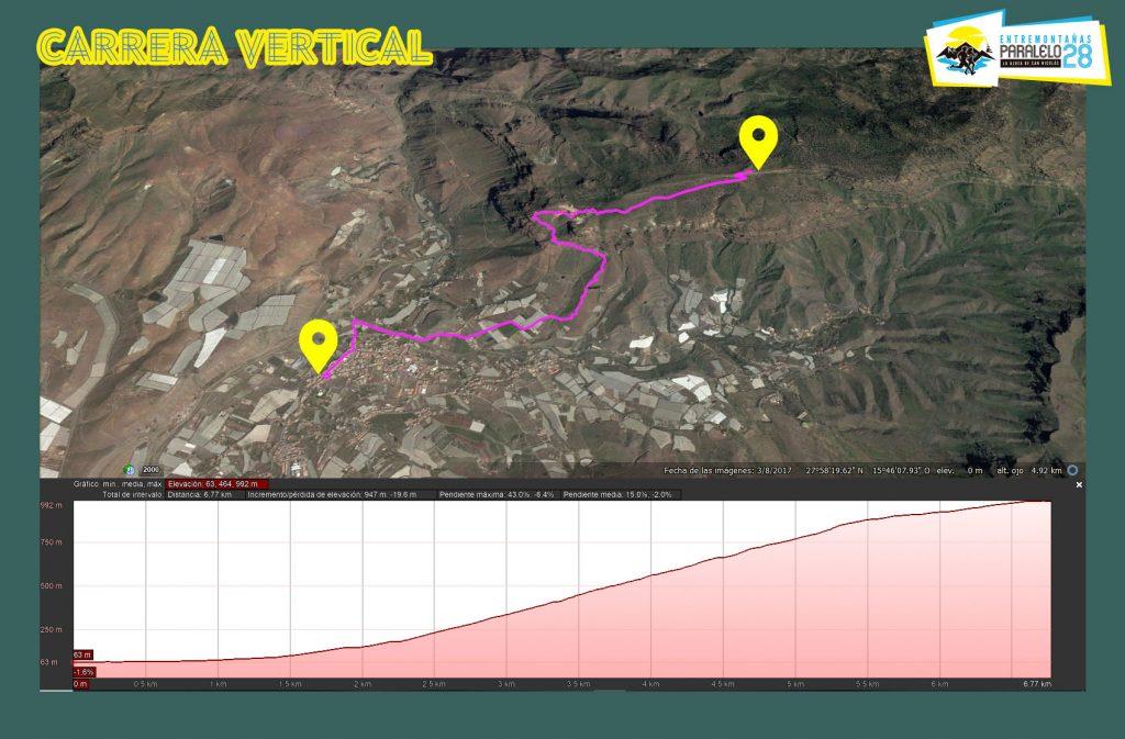 Vertical Paralelo28 Entremontañas 2020