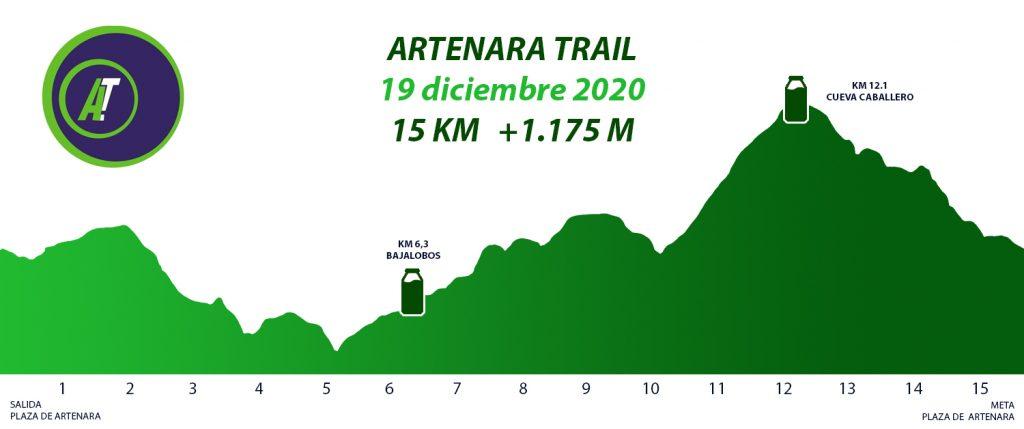Recorrido Artenana Trail Especial Navidad 2020