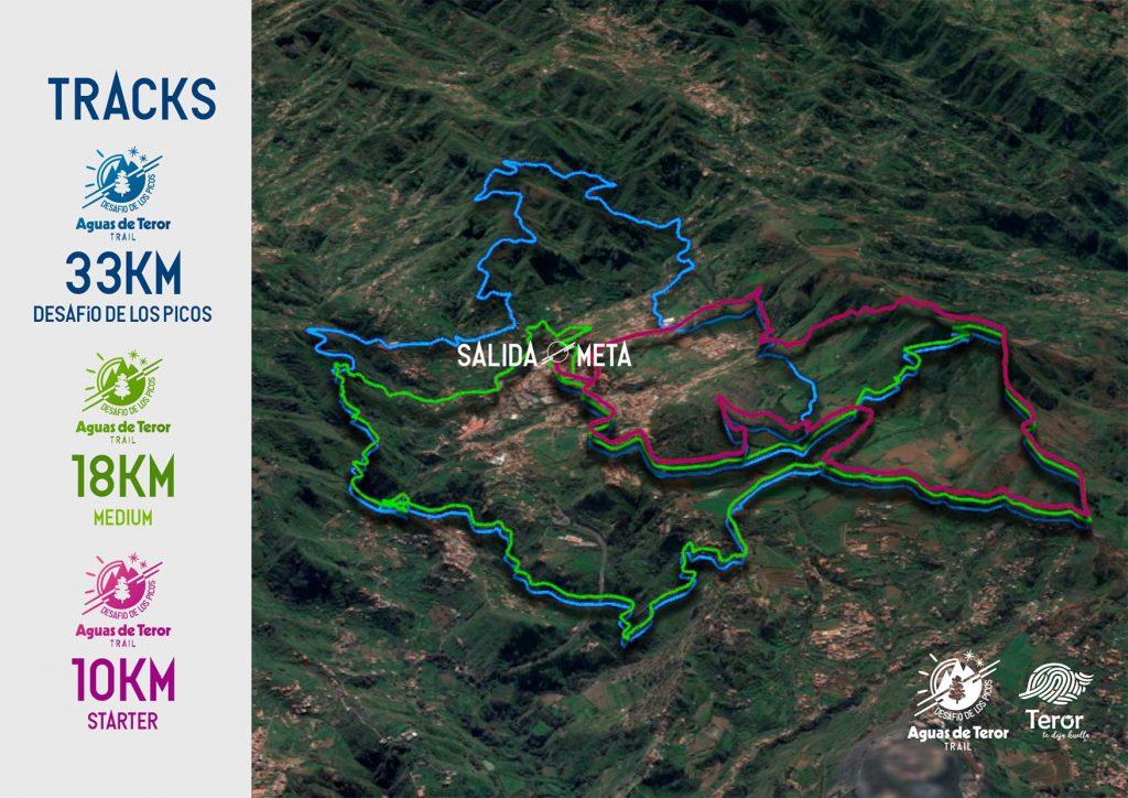 Recorridos de la Aguas de Teror Trail 2021 - Desafío los Picos