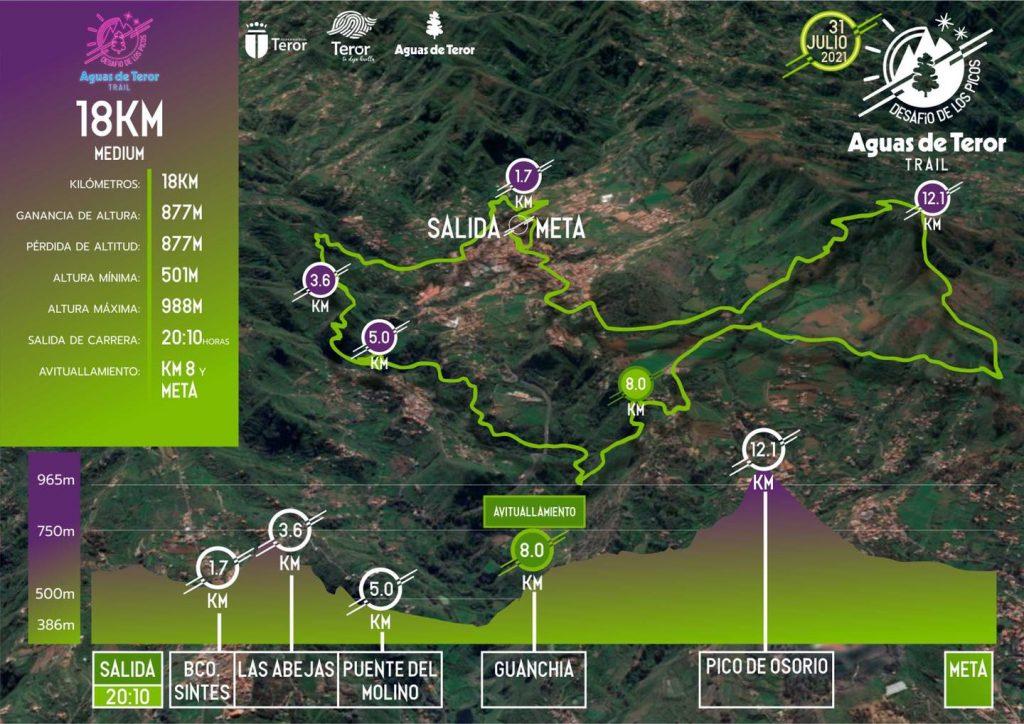 Recorrido de la 18K Aguas de Teror 2021 - Desafío de los Picos