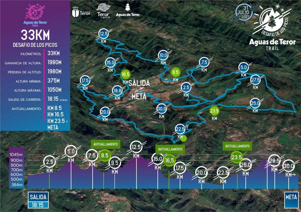 Recorrido de la 33K Aguas de Teror 2021 - Desafío de los Picos