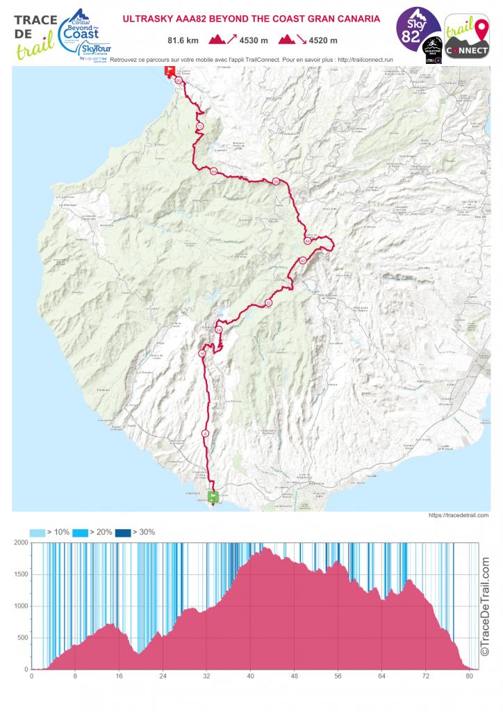 Mapa del recorrido de la Ultrasky AAA82