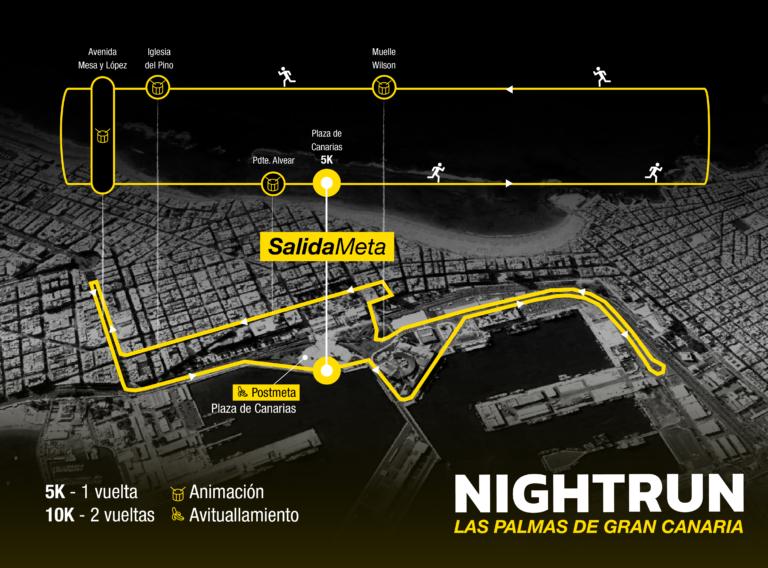Recorrido oficial NightRun Las Palmas GC 2021