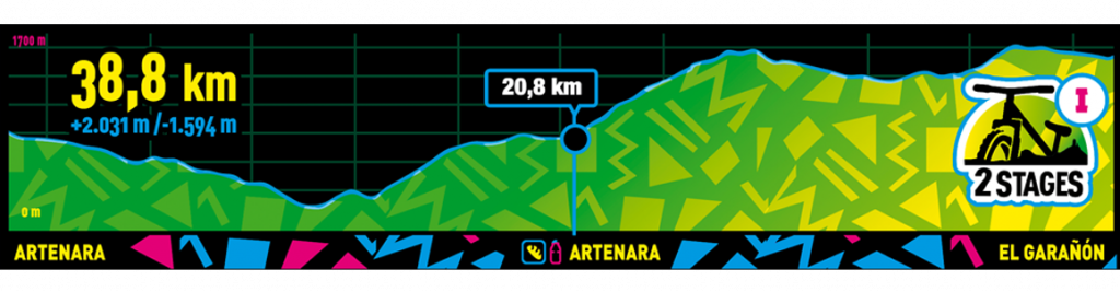 Recorrido de la Etapa 1 de 2 Stages de la Trasngrancanaria Bike