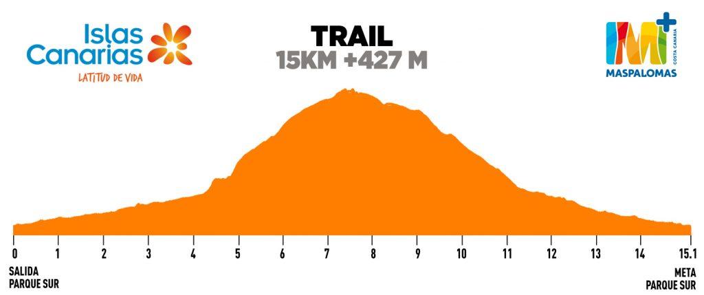 Recorrido modalidad Trail de la Trail & Bike Series 2021