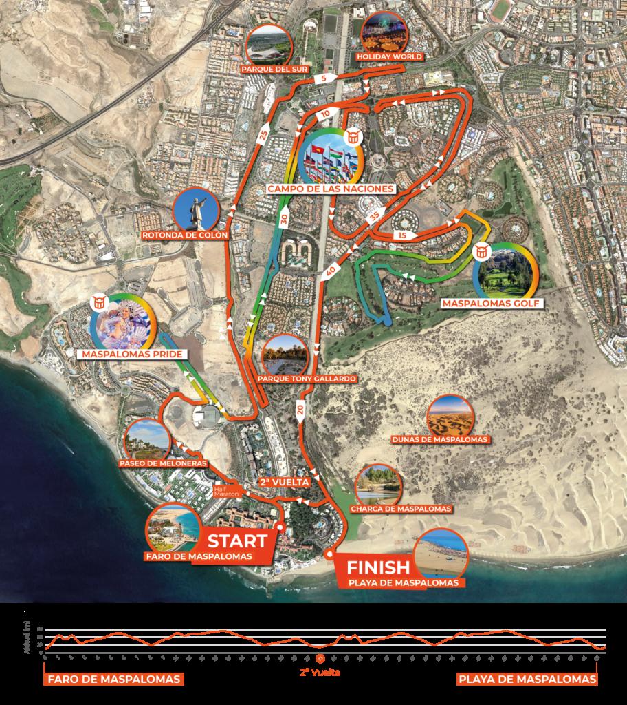 Rrcorrido Gran Canaria Maspalomas Marathon 2021 de la prueba de 10K
