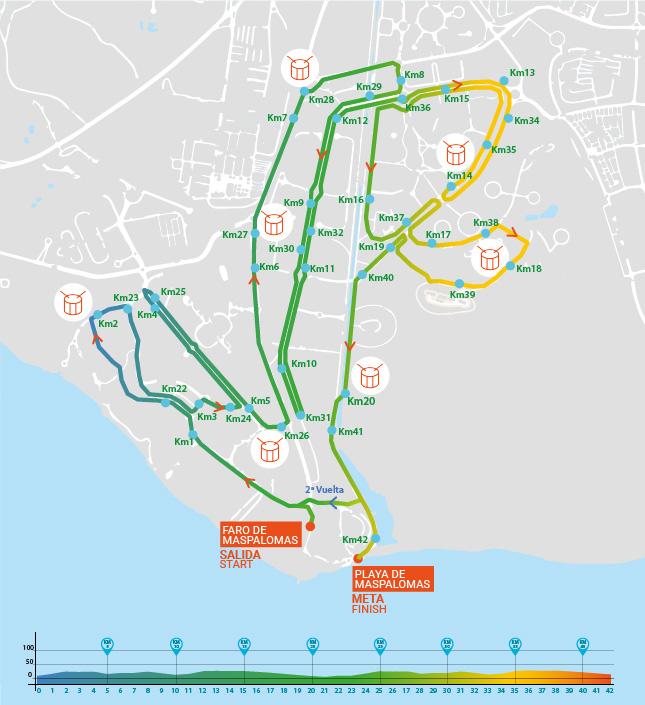Rrcorrido Gran Canaria Maspalomas Marathon 2021 de la prueba de 42K