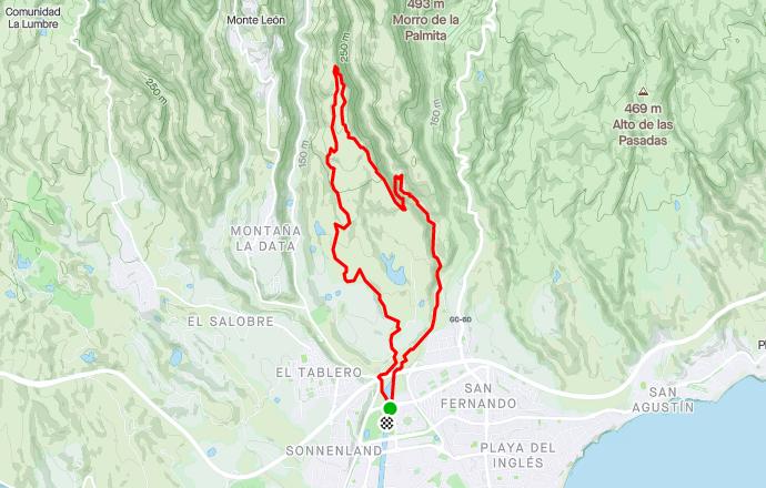 Mi Recorrido de la Trail & Bike Series de Trail 2021